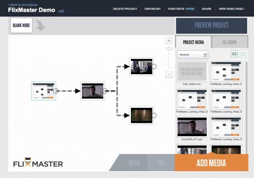 Flixmaster-tecnologia-maestro