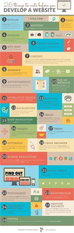 infografica cosas para crear un sitio web