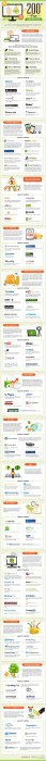 make_money_online_infographic