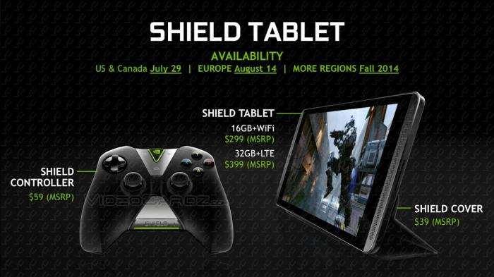 NVIDIA-SHIELD-Tablet-02-tecnologiamaestro.min