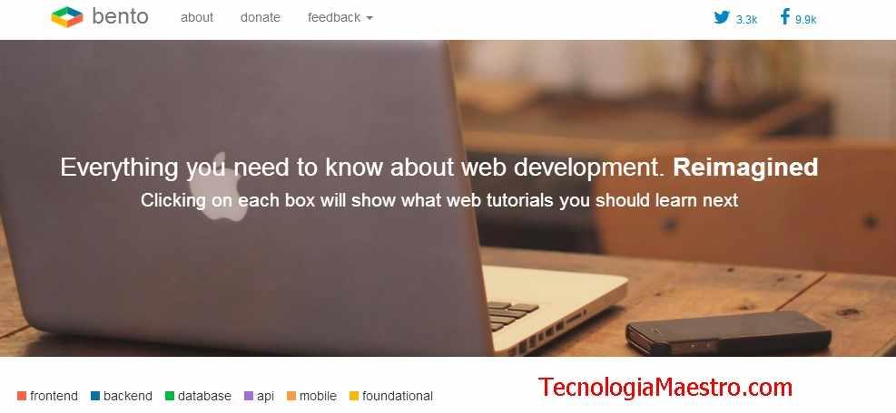 bento-tecnologiamaestro.min