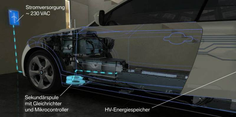 carga-inalambrica-bmw-02-tecnologiamaestro.min