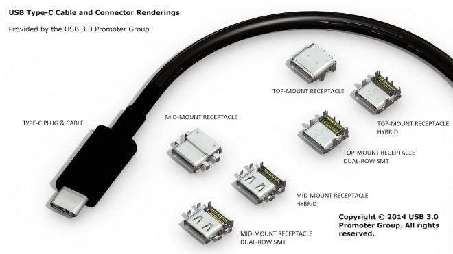 Final_USB-Type-C-tecnologiamaestro