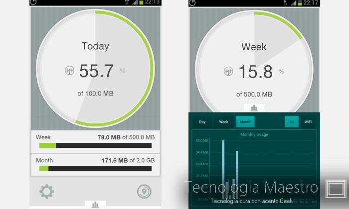medir-internet-android-aplicacion-tecnologiamaestro-min