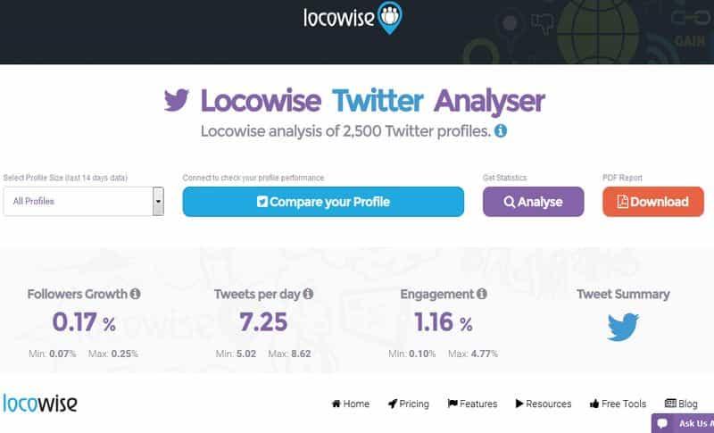 Twitter-Analyser-tecnologiamaestro-min