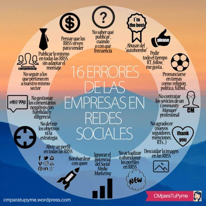 empresas-grandes-errores-redes-sociales-tecnologiamaestro-min
