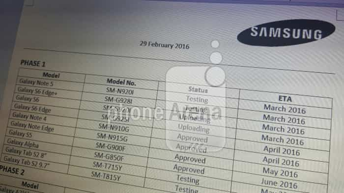 lista-samsung-telefonos-a-android-marsmallow-tecnologiamaestro-02-min